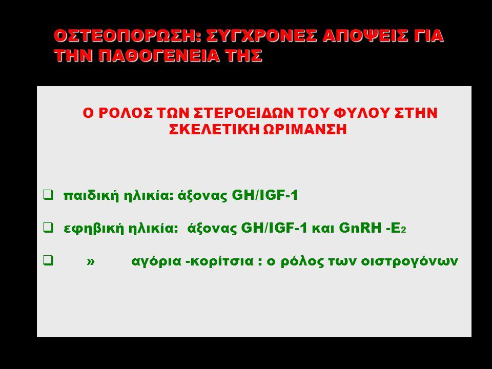 Ο ΡΟΛΟΣ ΤΩΝ ΣΤΕΡΟΕΙΔΩΝ ΤΟΥ ΦΥΛΟΥ ΣΤΗΝ ΣΚΕΛΕΤΙΚΗ ΩΡΙΜΑΝΣΗ  παιδική ηλικία: άξονας GH/IGF-1  εφηβική ηλικία: άξονας GH/IGF-1 και GnRH -E 2  » αγόρια -κορίτσια : ο ρόλος των οιστρογόνων ΟΣΤΕΟΠΟΡΩΣΗ: ΣΥΓΧΡΟΝΕΣ ΑΠΟΨΕΙΣ ΓΙΑ ΤΗΝ ΠΑΘΟΓΕΝΕΙΑ ΤΗΣ