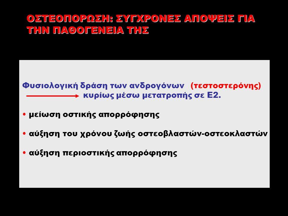 Φυσιολογική δράση των ανδρογόνων (τεστοστερόνης) κυρίως μέσω μετατροπής σε Ε2.