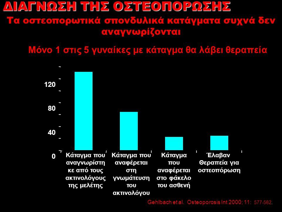 n=934 γυναίκες >60 ετών Gehlbach et al. Osteoporosis Int 2000; 11: 577-582.
