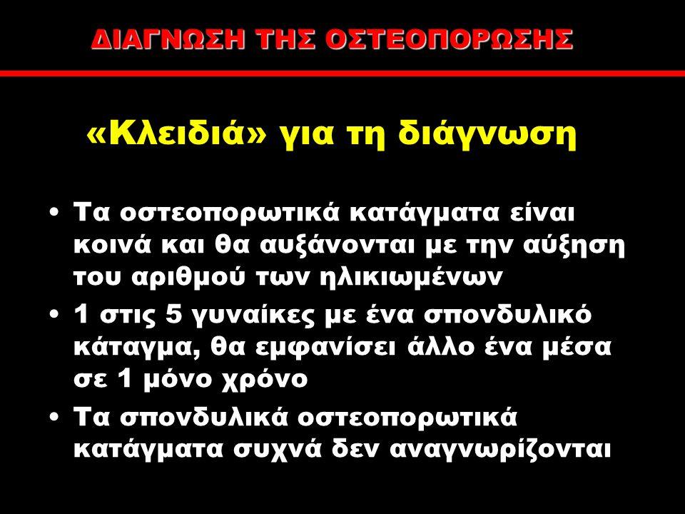 «Κλειδιά» για τη διάγνωση Τα οστεοπορωτικά κατάγματα είναι κοινά και θα αυξάνονται με την αύξηση του αριθμού των ηλικιωμένων 1 στις 5 γυναίκες με ένα σπονδυλικό κάταγμα, θα εμφανίσει άλλο ένα μέσα σε 1 μόνο χρόνο Τα σπονδυλικά οστεοπορωτικά κατάγματα συχνά δεν αναγνωρίζονται ΔΙΑΓΝΩΣΗ ΤΗΣ ΟΣΤΕΟΠΟΡΩΣΗΣ