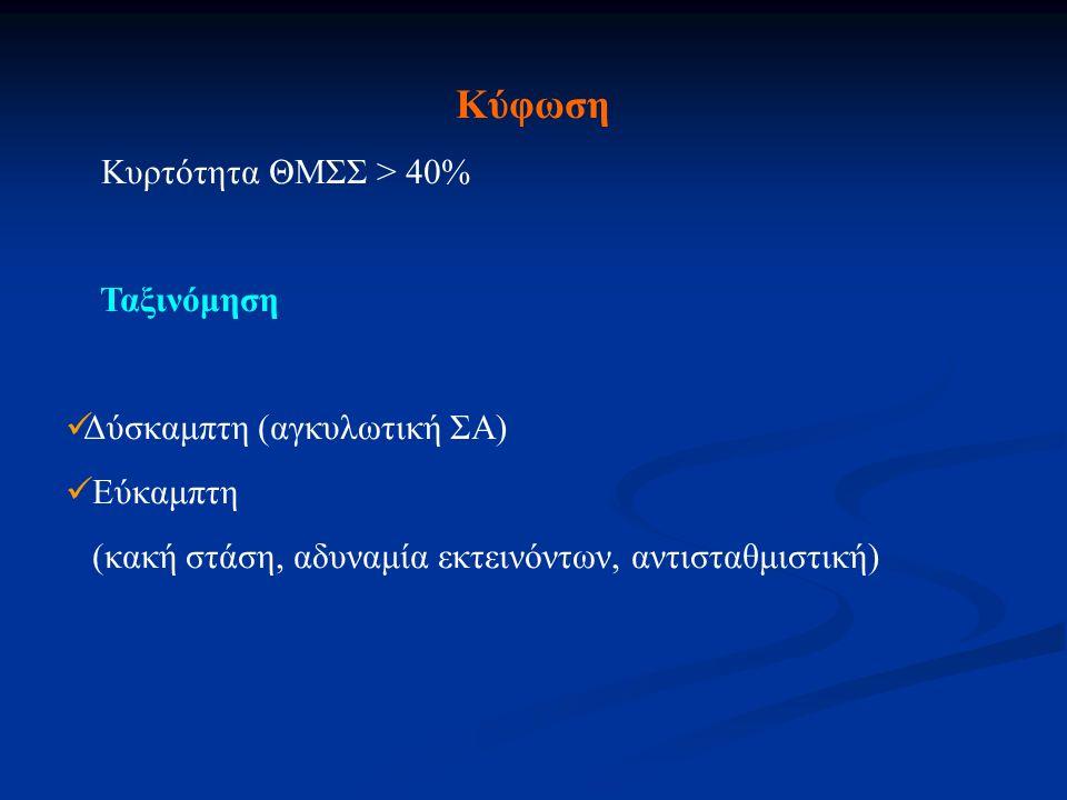 Κύφωση Κυρτότητα ΘΜΣΣ > 40% Ταξινόμηση Δύσκαμπτη (αγκυλωτική ΣΑ) Εύκαμπτη (κακή στάση, αδυναμία εκτεινόντων, αντισταθμιστική)