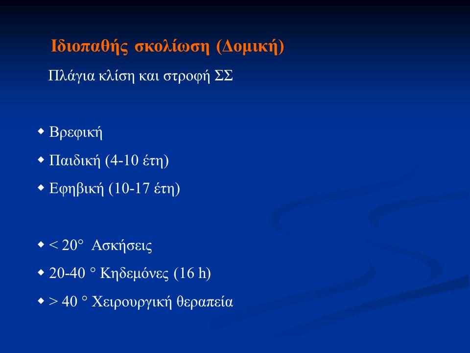 Ιδιοπαθής σκολίωση (Δομική) Πλάγια κλίση και στροφή ΣΣ  Βρεφική  Παιδική (4-10 έτη)  Εφηβική (10-17 έτη)  < 20° Ασκήσεις  20-40 ° Κηδεμόνες (16 h