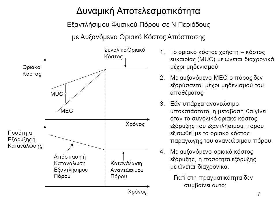 7 Δυναμική Αποτελεσματικότητα Εξαντλήσιμου Φυσικού Πόρου σε N Περιόδους με Αυξανόμενο Οριακό Κόστος Απόσπασης MEC MUC Συνολικό Οριακό Κόστος Οριακό Κό