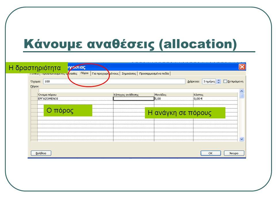Κάνουμε αναθέσεις (allocation) Η ανάγκη σε πόρους Ο πόρος Η δραστηριότητα