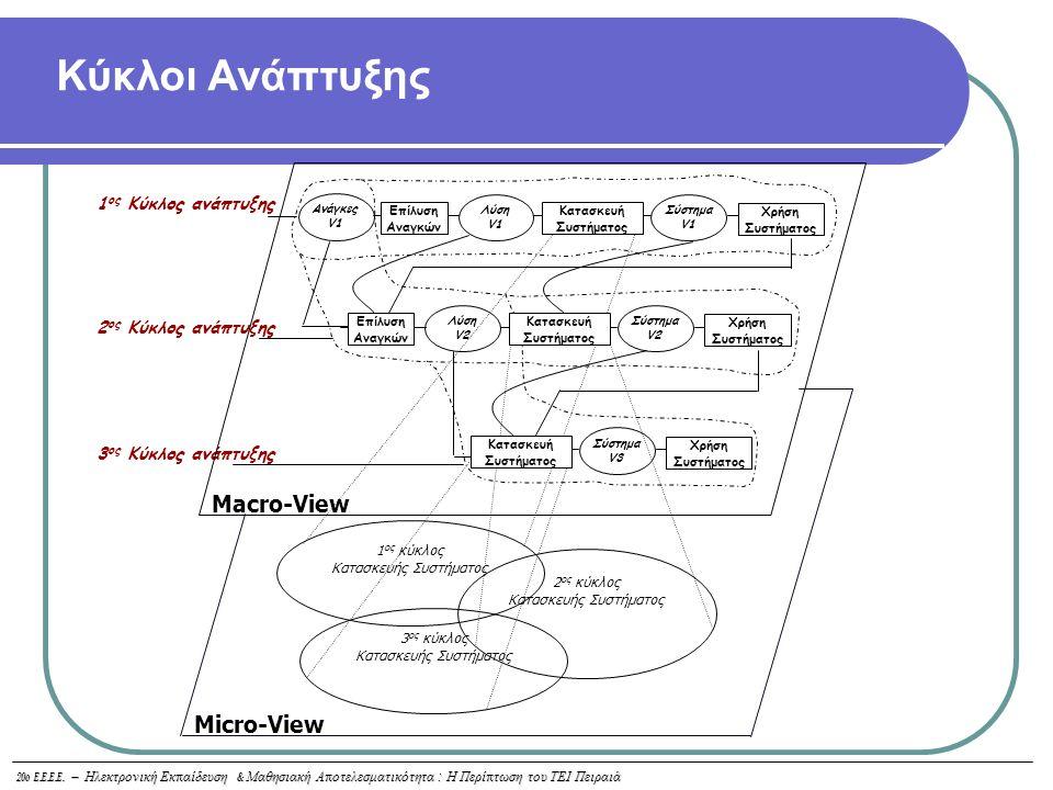 20o E.E.E.E. – Ηλεκτρονική Εκ π αίδευση & Μαθησιακή Α π οτελεσματικότητα : Η Περί π τωση του ΤΕΙ Πειραιά Κύκλοι Ανάπτυξης 1 ος Κύκλος ανάπτυξης 1 ος κ