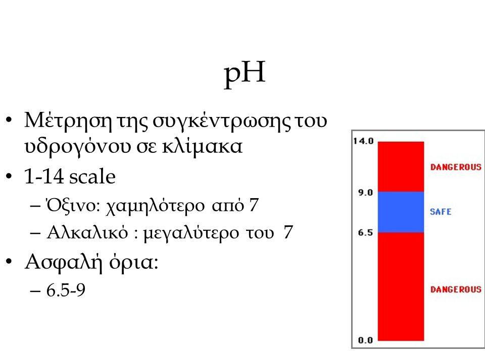 pH Μέτρηση της συγκέντρωσης του υδρογόνου σε κλίμακα 1-14 scale – Όξινο: χαμηλότερο από 7 – Αλκαλικό : μεγαλύτερο του 7 Ασφαλή όρια: – 6.5-9