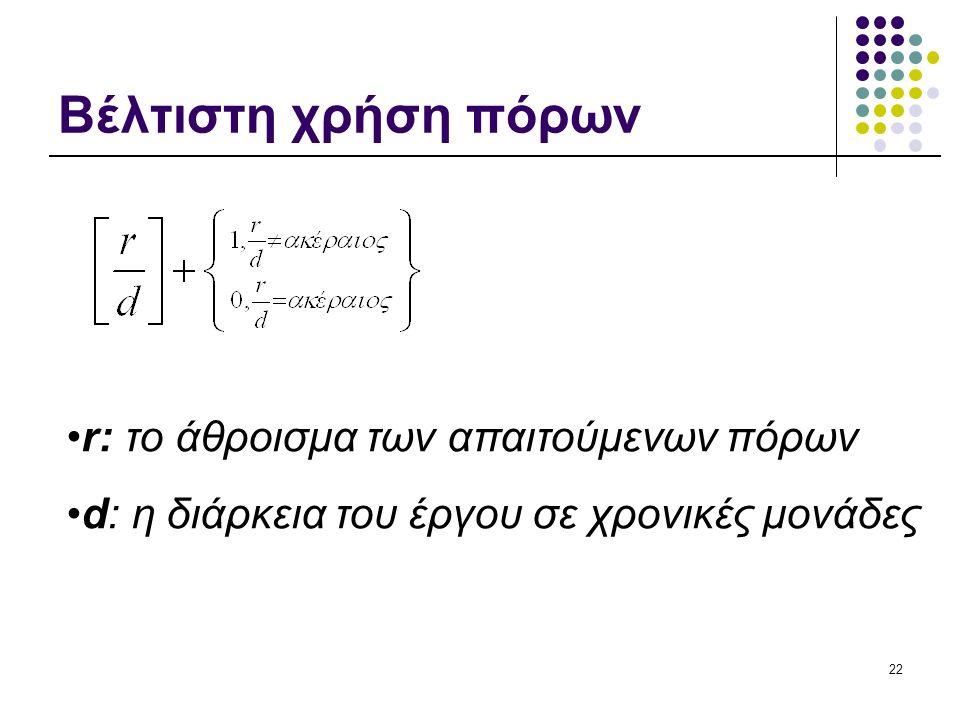 22 Βέλτιστη χρήση πόρων r: το άθροισμα των απαιτούμενων πόρων d: η διάρκεια του έργου σε χρονικές μονάδες