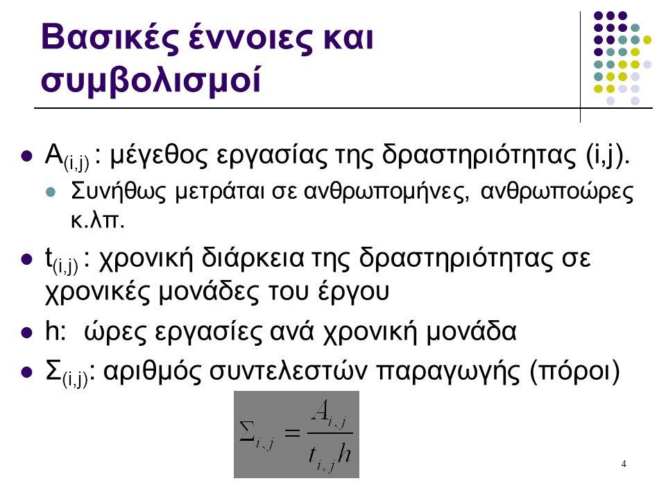 4 Βασικές έννοιες και συμβολισμοί Α (i,j) : μέγεθος εργασίας της δραστηριότητας (i,j).