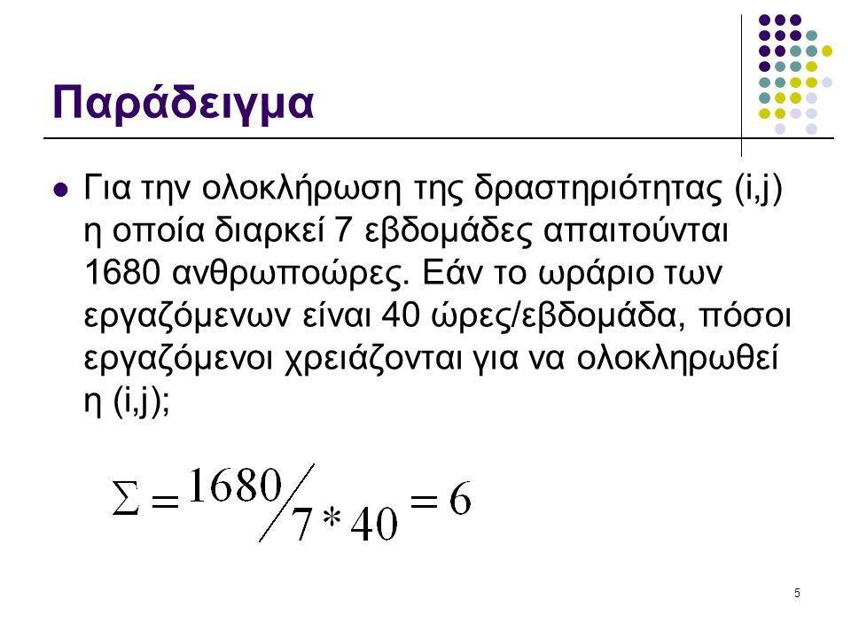 26 Αλγόριθμοι εξομάλυνσης αιχμών στην ανάθεση πόρων 1 ος αλγόριθμος 1.