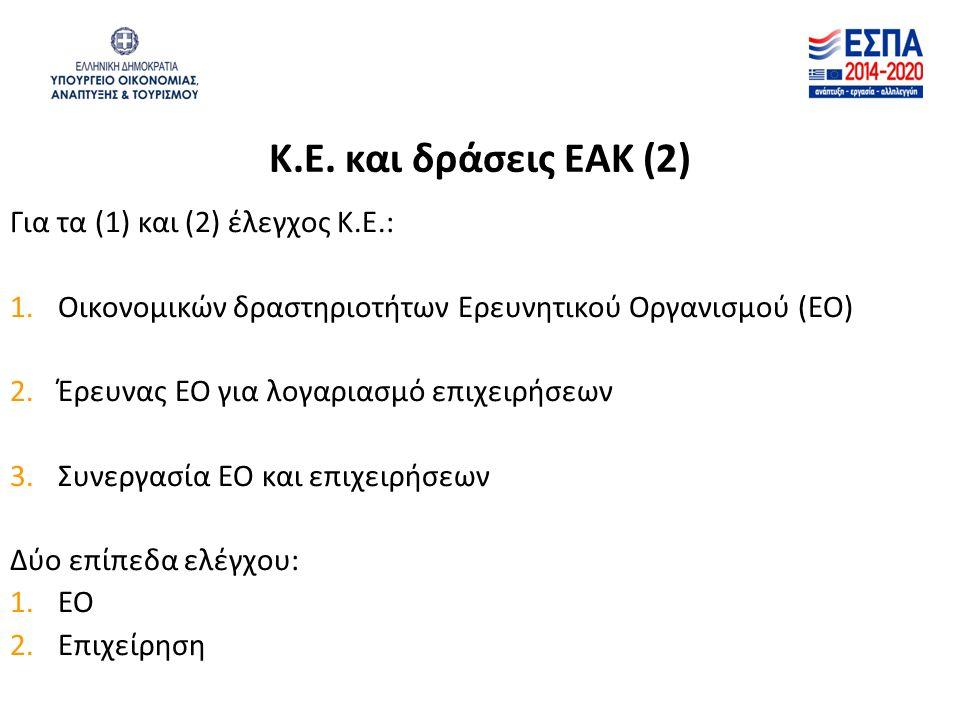 Κ.Ε. και δράσεις ΕΑΚ (2) Για τα (1) και (2) έλεγχος Κ.Ε.: 1.Οικονομικών δραστηριοτήτων Ερευνητικού Οργανισμού (ΕΟ) 2.Έρευνας ΕΟ για λογαριασμό επιχειρ
