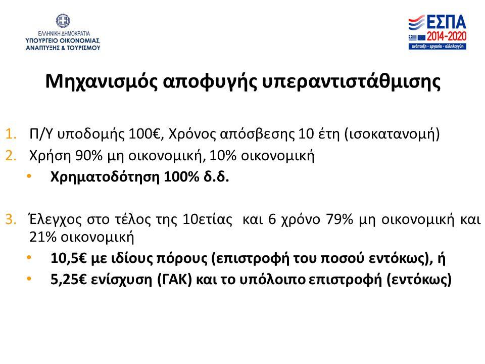 Μηχανισμός αποφυγής υπεραντιστάθμισης 1.Π/Υ υποδομής 100€, Χρόνος απόσβεσης 10 έτη (ισοκατανομή) 2.Χρήση 90% μη οικονομική, 10% οικονομική Χρηματοδότηση 100% δ.δ.