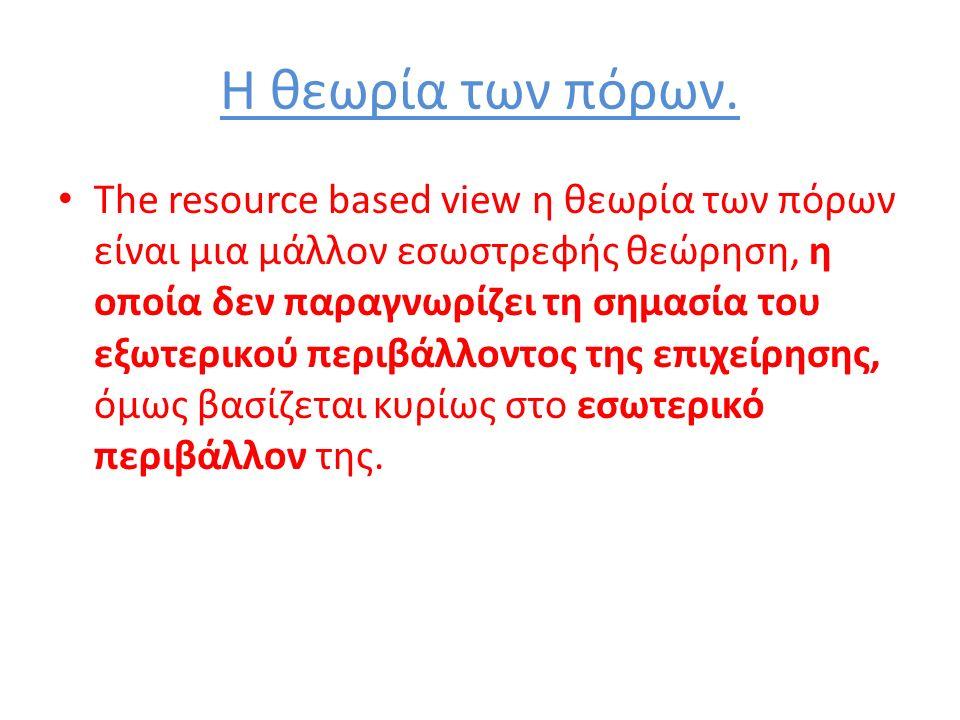 Η θεωρία των πόρων-ικανοτήτων της επιχείρησης.