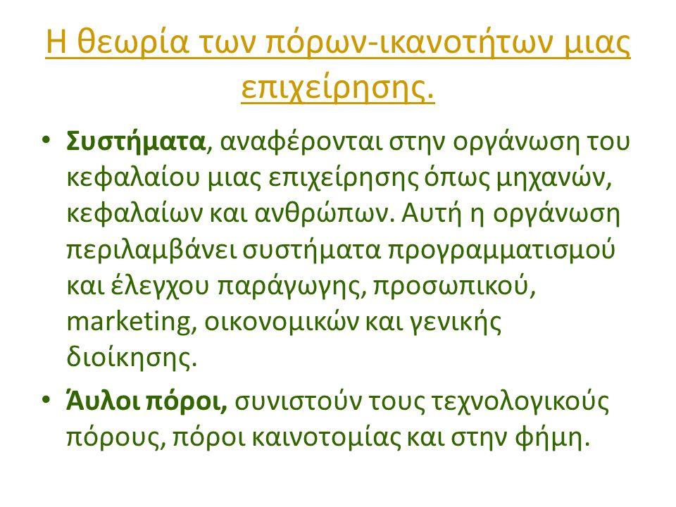 Η θεωρία των πόρων-ικανοτήτων μιας επιχείρησης.