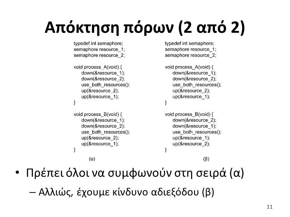 Απόκτηση πόρων (2 από 2) Πρέπει όλοι να συμφωνούν στη σειρά (α) – Αλλιώς, έχουμε κίνδυνο αδιεξόδου (β) 11