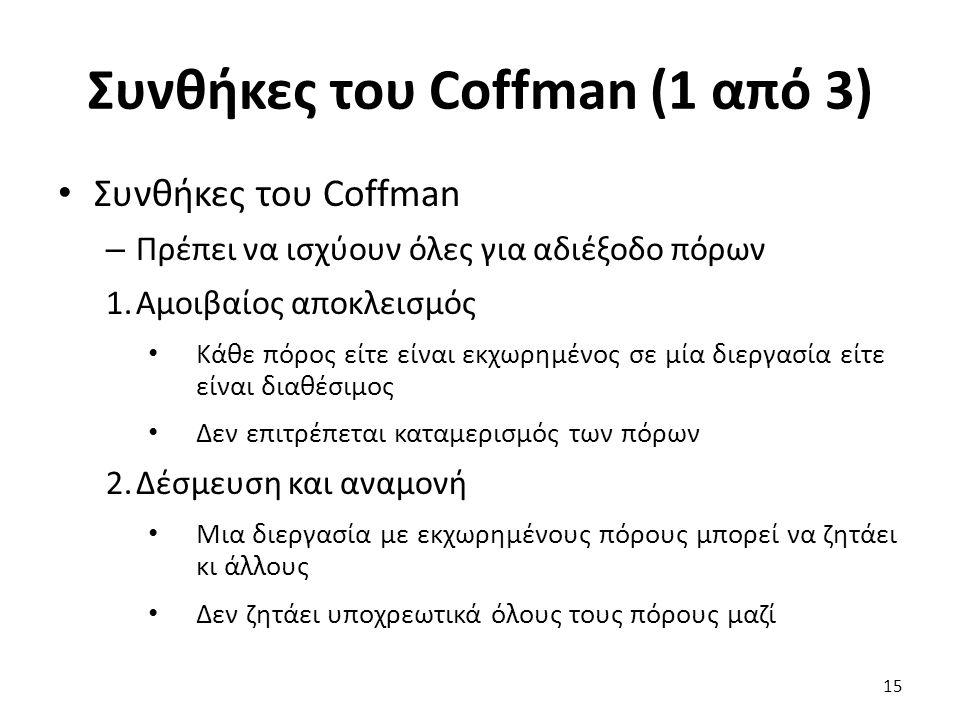Συνθήκες του Coffman (1 από 3) Συνθήκες του Coffman – Πρέπει να ισχύουν όλες για αδιέξοδο πόρων 1.Αμοιβαίος αποκλεισμός Κάθε πόρος είτε είναι εκχωρημένος σε μία διεργασία είτε είναι διαθέσιμος Δεν επιτρέπεται καταμερισμός των πόρων 2.Δέσμευση και αναμονή Μια διεργασία με εκχωρημένους πόρους μπορεί να ζητάει κι άλλους Δεν ζητάει υποχρεωτικά όλους τους πόρους μαζί 15