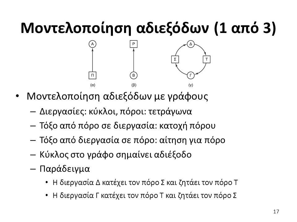 Μοντελοποίηση αδιεξόδων (1 από 3) Μοντελοποίηση αδιεξόδων με γράφους – Διεργασίες: κύκλοι, πόροι: τετράγωνα – Τόξο από πόρο σε διεργασία: κατοχή πόρου – Τόξο από διεργασία σε πόρο: αίτηση για πόρο – Κύκλος στο γράφο σημαίνει αδιέξοδο – Παράδειγμα Η διεργασία Δ κατέχει τον πόρο Σ και ζητάει τον πόρο Τ Η διεργασία Γ κατέχει τον πόρο Τ και ζητάει τον πόρο Σ 17