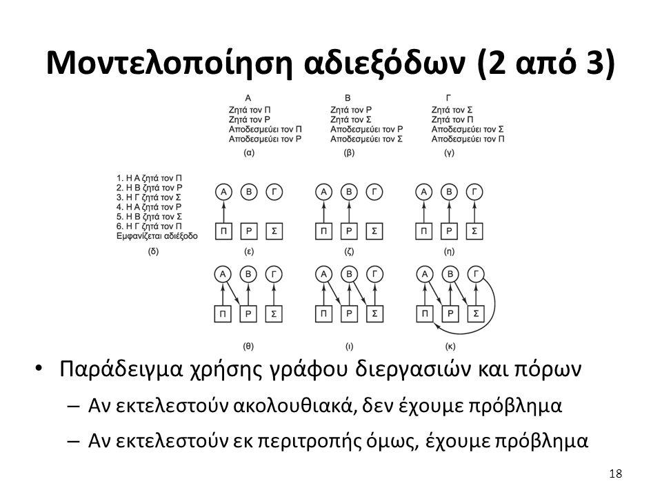 Μοντελοποίηση αδιεξόδων (2 από 3) Παράδειγμα χρήσης γράφου διεργασιών και πόρων – Αν εκτελεστούν ακολουθιακά, δεν έχουμε πρόβλημα – Αν εκτελεστούν εκ περιτροπής όμως, έχουμε πρόβλημα 18