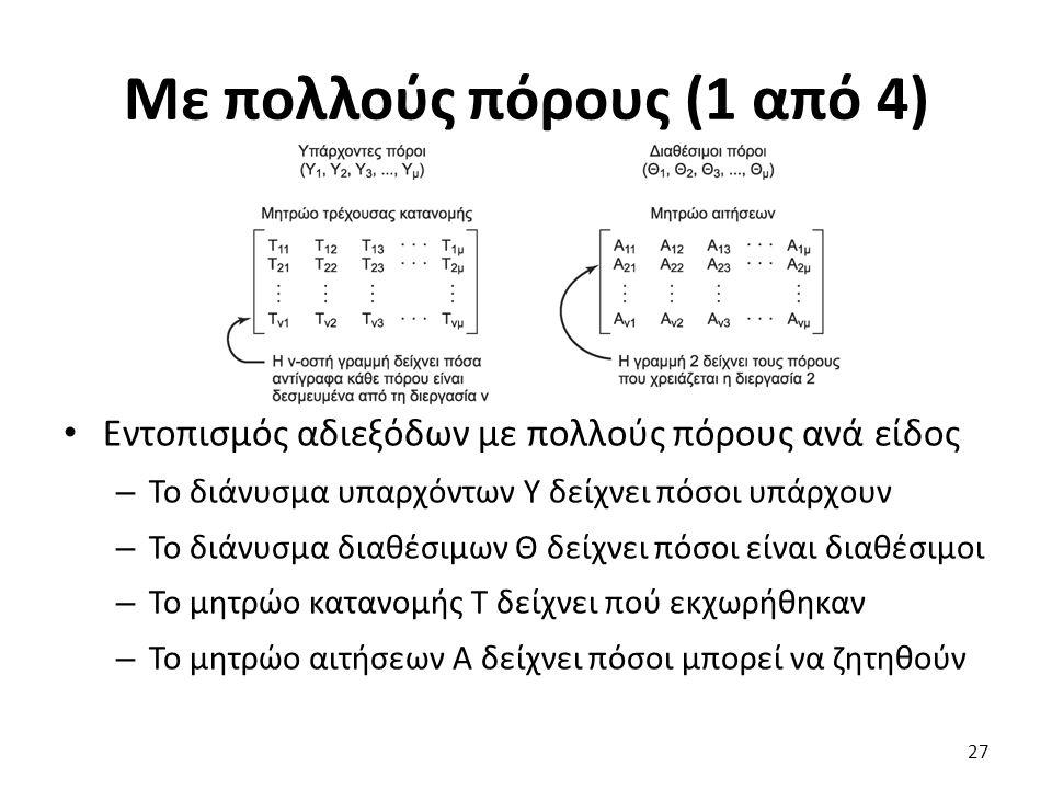 Με πολλούς πόρους (1 από 4) Εντοπισμός αδιεξόδων με πολλούς πόρους ανά είδος – Το διάνυσμα υπαρχόντων Y δείχνει πόσοι υπάρχουν – Το διάνυσμα διαθέσιμων Θ δείχνει πόσοι είναι διαθέσιμοι – Το μητρώο κατανομής Τ δείχνει πού εκχωρήθηκαν – Το μητρώο αιτήσεων Α δείχνει πόσοι μπορεί να ζητηθούν 27