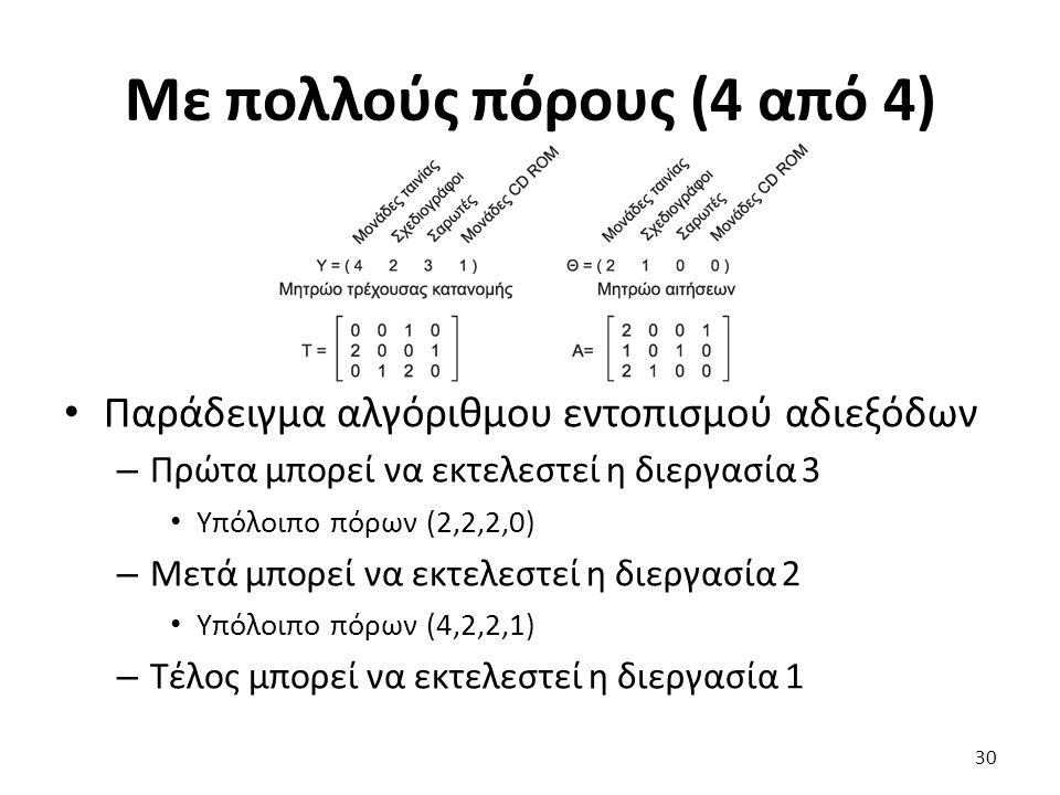 Με πολλούς πόρους (4 από 4) Παράδειγμα αλγόριθμου εντοπισμού αδιεξόδων – Πρώτα μπορεί να εκτελεστεί η διεργασία 3 Υπόλοιπο πόρων (2,2,2,0) – Μετά μπορεί να εκτελεστεί η διεργασία 2 Υπόλοιπο πόρων (4,2,2,1) – Τέλος μπορεί να εκτελεστεί η διεργασία 1 30