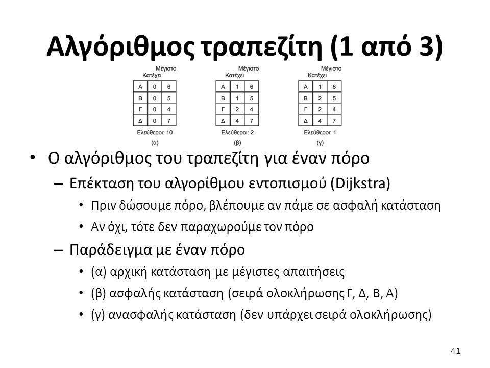 Αλγόριθμος τραπεζίτη (1 από 3) Ο αλγόριθμος του τραπεζίτη για έναν πόρο – Επέκταση του αλγορίθμου εντοπισμού (Dijkstra) Πριν δώσουμε πόρο, βλέπουμε αν πάμε σε ασφαλή κατάσταση Αν όχι, τότε δεν παραχωρούμε τον πόρο – Παράδειγμα με έναν πόρο (α) αρχική κατάσταση με μέγιστες απαιτήσεις (β) ασφαλής κατάσταση (σειρά ολοκλήρωσης Γ, Δ, Β, Α) (γ) ανασφαλής κατάσταση (δεν υπάρχει σειρά ολοκλήρωσης) 41