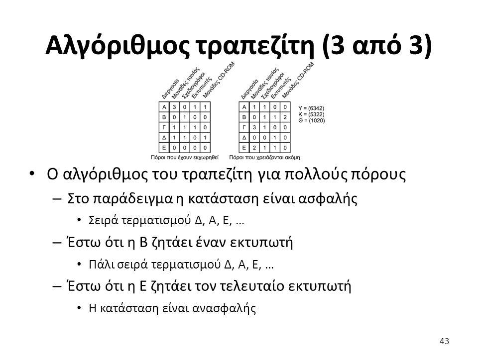 Αλγόριθμος τραπεζίτη (3 από 3) Ο αλγόριθμος του τραπεζίτη για πολλούς πόρους – Στο παράδειγμα η κατάσταση είναι ασφαλής Σειρά τερματισμού Δ, Α, Ε, … – Έστω ότι η Β ζητάει έναν εκτυπωτή Πάλι σειρά τερματισμού Δ, Α, Ε, … – Έστω ότι η Ε ζητάει τον τελευταίο εκτυπωτή Η κατάσταση είναι ανασφαλής 43