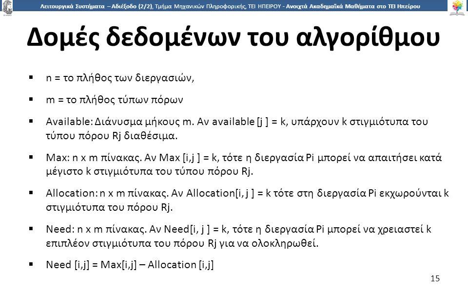 1515 Λειτουργικά Συστήματα – Αδιέξοδο (2/2), Τμήμα Μηχανικών Πληροφορικής, ΤΕΙ ΗΠΕΙΡΟΥ - Ανοιχτά Ακαδημαϊκά Μαθήματα στο ΤΕΙ Ηπείρου Δομές δεδομένων του αλγορίθμου  n = το πλήθος των διεργασιών,  m = το πλήθος τύπων πόρων  Available: Διάνυσμα μήκους m.