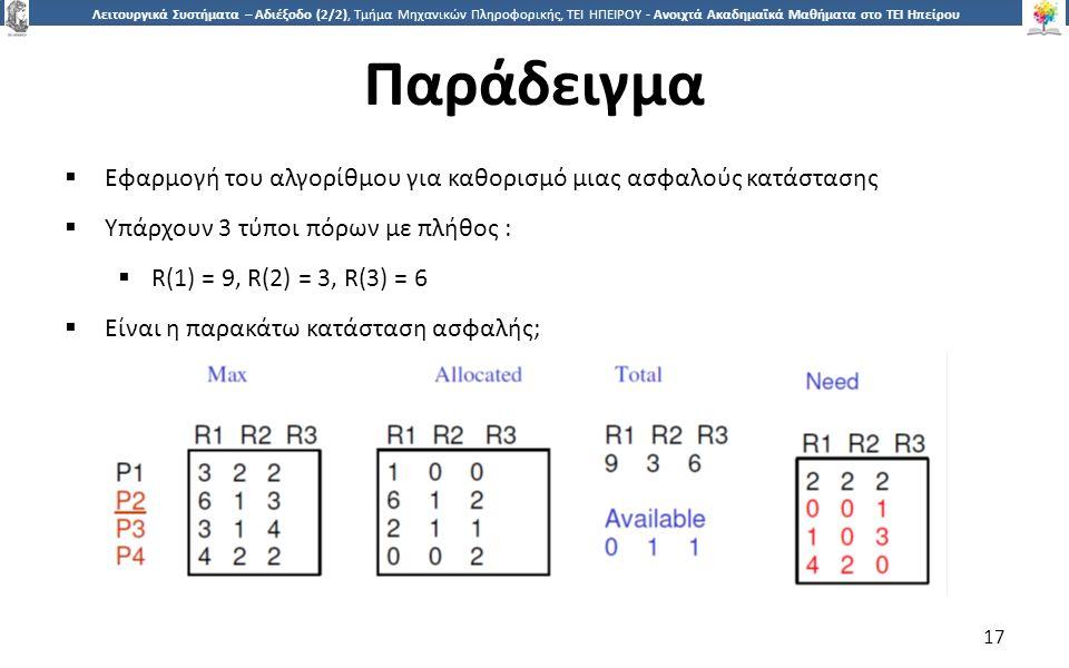 1717 Λειτουργικά Συστήματα – Αδιέξοδο (2/2), Τμήμα Μηχανικών Πληροφορικής, ΤΕΙ ΗΠΕΙΡΟΥ - Ανοιχτά Ακαδημαϊκά Μαθήματα στο ΤΕΙ Ηπείρου Παράδειγμα  Εφαρμογή του αλγορίθμου για καθορισμό μιας ασφαλούς κατάστασης  Υπάρχουν 3 τύποι πόρων με πλήθος :  R(1) = 9, R(2) = 3, R(3) = 6  Είναι η παρακάτω κατάσταση ασφαλής; 17