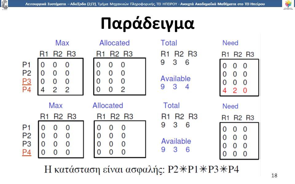 1818 Λειτουργικά Συστήματα – Αδιέξοδο (2/2), Τμήμα Μηχανικών Πληροφορικής, ΤΕΙ ΗΠΕΙΡΟΥ - Ανοιχτά Ακαδημαϊκά Μαθήματα στο ΤΕΙ Ηπείρου Παράδειγμα 18