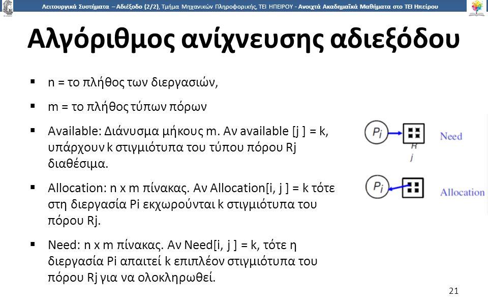 2121 Λειτουργικά Συστήματα – Αδιέξοδο (2/2), Τμήμα Μηχανικών Πληροφορικής, ΤΕΙ ΗΠΕΙΡΟΥ - Ανοιχτά Ακαδημαϊκά Μαθήματα στο ΤΕΙ Ηπείρου Αλγόριθμος ανίχνευσης αδιεξόδου  n = το πλήθος των διεργασιών,  m = το πλήθος τύπων πόρων  Available: Διάνυσμα μήκους m.