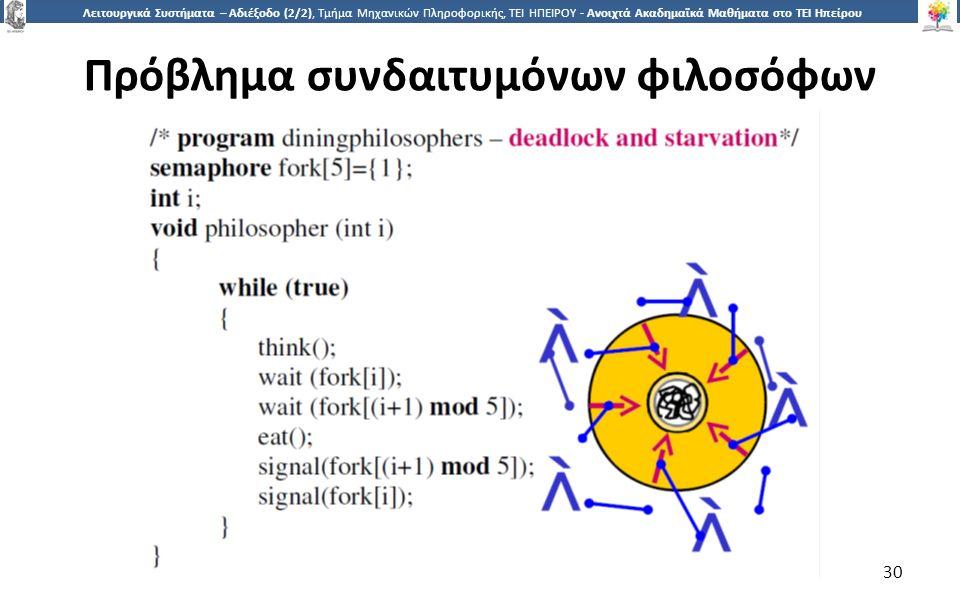 3030 Λειτουργικά Συστήματα – Αδιέξοδο (2/2), Τμήμα Μηχανικών Πληροφορικής, ΤΕΙ ΗΠΕΙΡΟΥ - Ανοιχτά Ακαδημαϊκά Μαθήματα στο ΤΕΙ Ηπείρου Πρόβλημα συνδαιτυμόνων φιλοσόφων 30