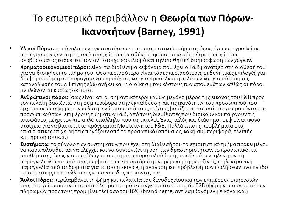 Το εσωτερικό περιβάλλον η Θεωρία των Πόρων- Ικανοτήτων (Barney, 1991) Υλικοί Πόροι: το σύνολο των εγκαταστάσεων του επισιτιστικού τμήματος όπως έχει περιγραφεί σε προηγούμενες ενότητες, από τους χώρους αποθήκευσης, παρασκευής μέχρι τους χώρους σερβιρίσματος καθώς και τον αντίστοιχο εξοπλισμό και την αισθητική διαμόρφωση των χώρων.