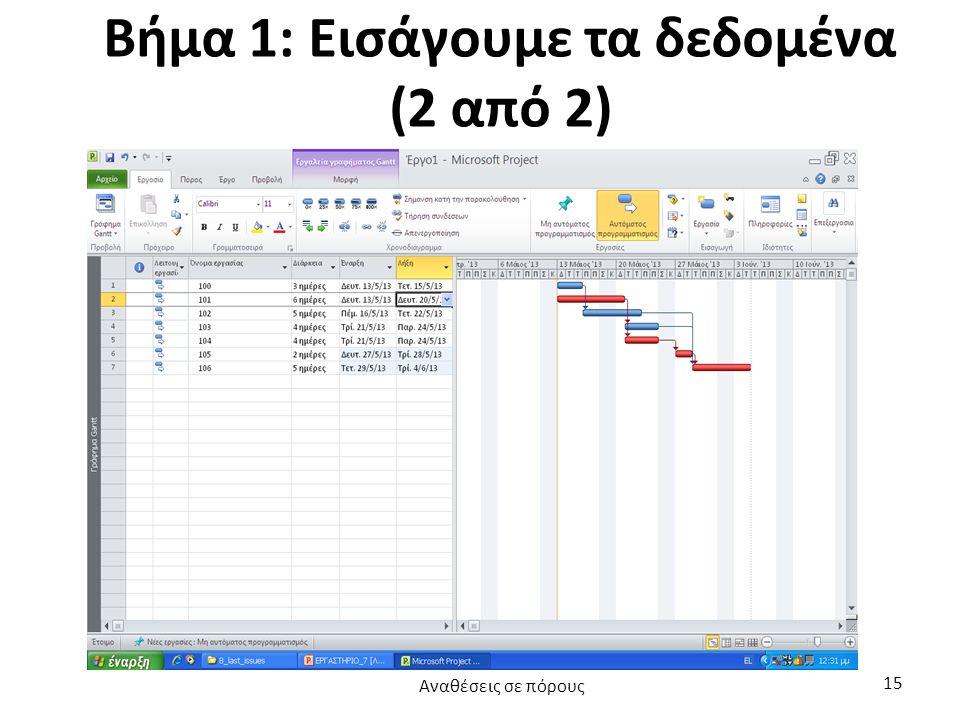 Βήμα 1: Εισάγουμε τα δεδομένα (2 από 2) Αναθέσεις σε πόρους 15