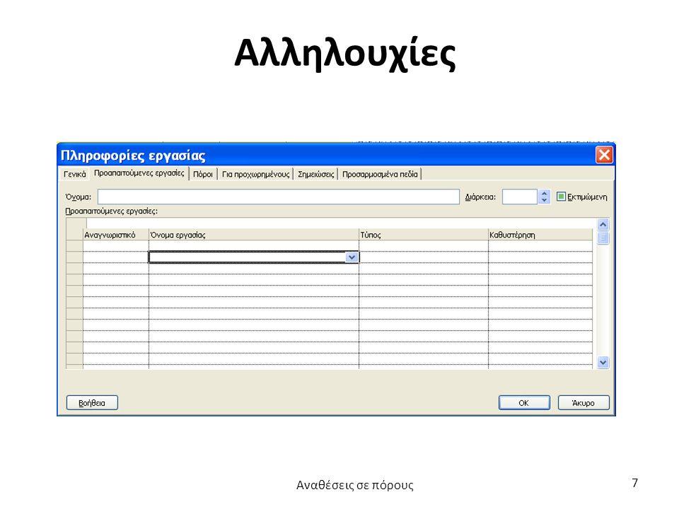 Κάνουμε αναθέσεις (allocation) Η ανάγκη σε πόρους Ο πόρος Η δραστηριότητα Αναθέσεις σε πόρους 18