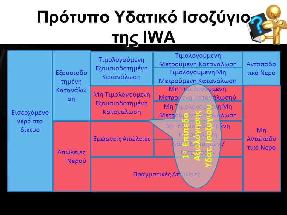 Πρότυπο Υδατικό Ισοζύγιο της IWA Εξουσιοδο τημένη Κατανάλω ση Απώλειες Νερού Εισερχόμενο νερό στο δίκτυο Τιμολογούμενη Εξουσιοδοτημένη Κατανάλωση Μη Τιμολογούμενη Εξουσιοδοτημένη Κατανάλωση Εμφανείς Απώλειες Τιμολογούμενη Μετρούμενη Κατανάλωση Τιμολογούμενη Μη Μετρούμενη Κατανάλωση Πραγματικές Απώλειες Μη Τιμολογούμενη Μετρομενη Κατανάλωσηύ Μη Τιμολογούμενη Μη Μετρούμενη Κατανάλωση Μη Εξουσιοδοτημένη Κατανάλωση Λάθη Μετρητών / Μετρήσεων Μη Ανταποδο τικό Νερό Ανταποδο τικό Νερό 1 ο Επίπεδο Αξιολόγησης Υδατ.