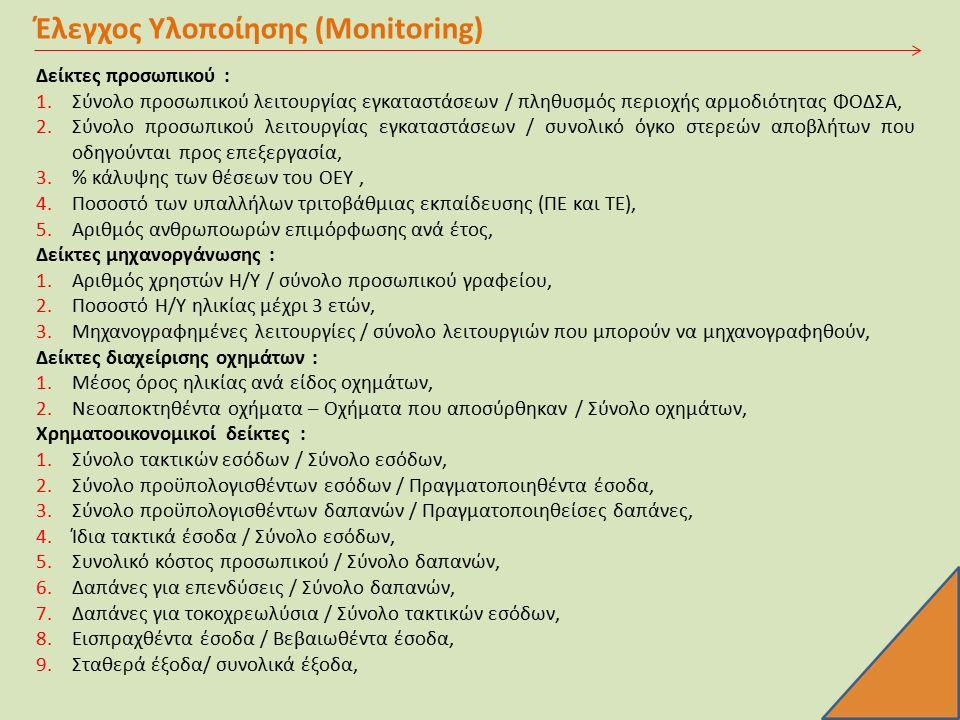 Έλεγχος Υλοποίησης (Monitoring) Δείκτες προσωπικού : 1.Σύνολο προσωπικού λειτουργίας εγκαταστάσεων / πληθυσμός περιοχής αρμοδιότητας ΦΟΔΣΑ, 2.Σύνολο προσωπικού λειτουργίας εγκαταστάσεων / συνολικό όγκο στερεών αποβλήτων που οδηγούνται προς επεξεργασία, 3.% κάλυψης των θέσεων του ΟΕΥ, 4.Ποσοστό των υπαλλήλων τριτοβάθμιας εκπαίδευσης (ΠΕ και ΤΕ), 5.Αριθμός ανθρωποωρών επιμόρφωσης ανά έτος, Δείκτες μηχανοργάνωσης : 1.Αριθμός χρηστών Η/Υ / σύνολο προσωπικού γραφείου, 2.Ποσοστό Η/Υ ηλικίας μέχρι 3 ετών, 3.Μηχανογραφημένες λειτουργίες / σύνολο λειτουργιών που μπορούν να μηχανογραφηθούν, Δείκτες διαχείρισης οχημάτων : 1.Μέσος όρος ηλικίας ανά είδος οχημάτων, 2.Νεοαποκτηθέντα οχήματα – Οχήματα που αποσύρθηκαν / Σύνολο οχημάτων, Χρηματοοικονομικοί δείκτες : 1.Σύνολο τακτικών εσόδων / Σύνολο εσόδων, 2.Σύνολο προϋπολογισθέντων εσόδων / Πραγματοποιηθέντα έσοδα, 3.Σύνολο προϋπολογισθέντων δαπανών / Πραγματοποιηθείσες δαπάνες, 4.Ίδια τακτικά έσοδα / Σύνολο εσόδων, 5.Συνολικό κόστος προσωπικού / Σύνολο δαπανών, 6.Δαπάνες για επενδύσεις / Σύνολο δαπανών, 7.Δαπάνες για τοκοχρεωλύσια / Σύνολο τακτικών εσόδων, 8.Εισπραχθέντα έσοδα / Βεβαιωθέντα έσοδα, 9.Σταθερά έξοδα/ συνολικά έξοδα,