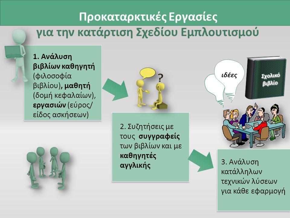 Προκαταρκτικές Εργασίες για την κατάρτιση Σχεδίου Εμπλουτισμού ιδέες 3. Ανάλυση κατάλληλων τεχνικών λύσεων για κάθε εφαρμογή 2. Συζητήσεις με τους συγ