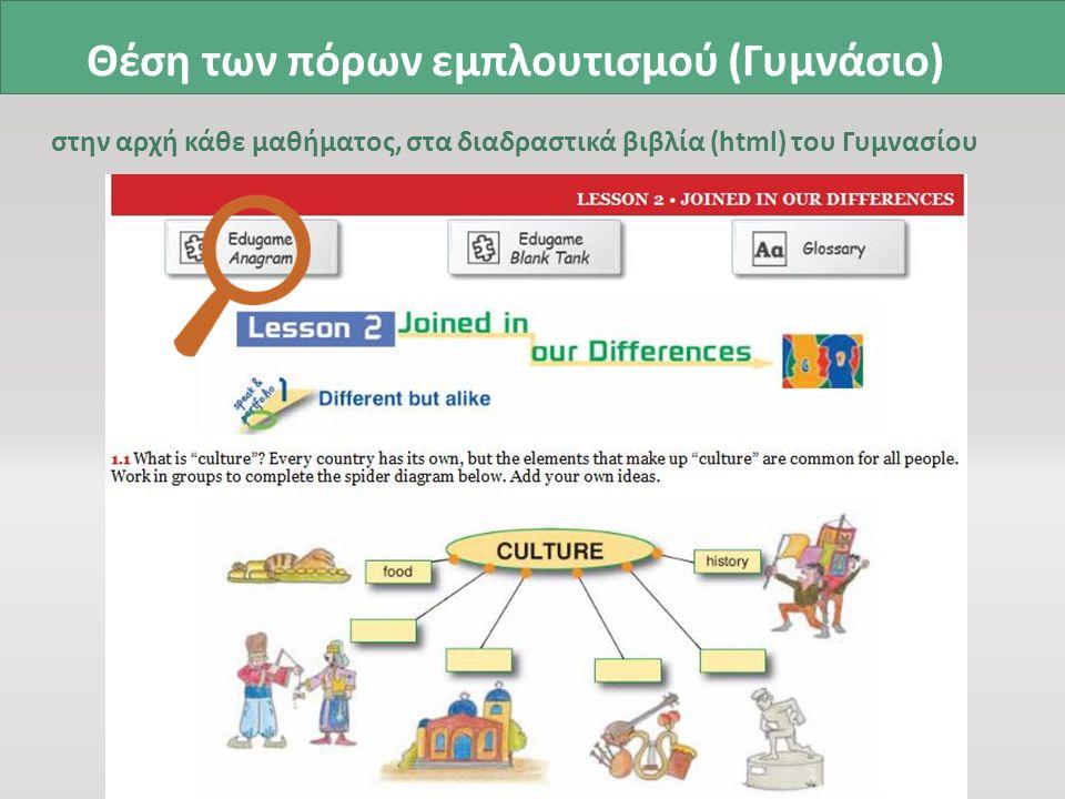 Θέση των πόρων εμπλουτισμού (Γυμνάσιο) στην αρχή κάθε μαθήματος, στα διαδραστικά βιβλία (html) του Γυμνασίου
