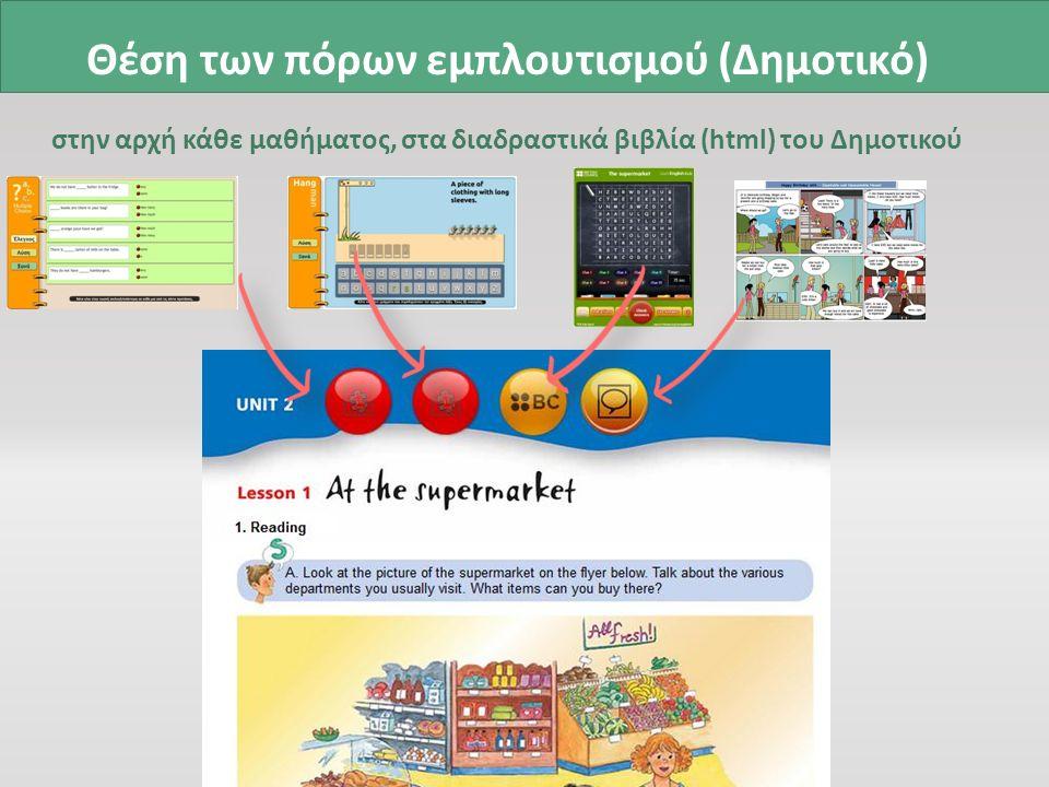 Θέση των πόρων εμπλουτισμού (Δημοτικό) στην αρχή κάθε μαθήματος, στα διαδραστικά βιβλία (html) του Δημοτικού