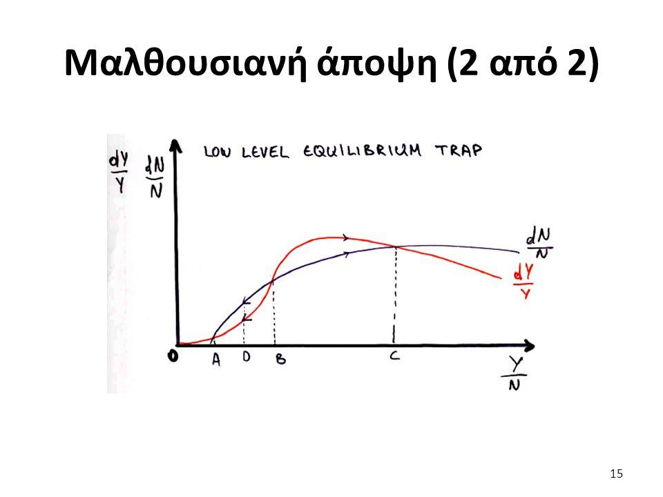 Μαλθουσιανή άποψη (2 από 2) 15
