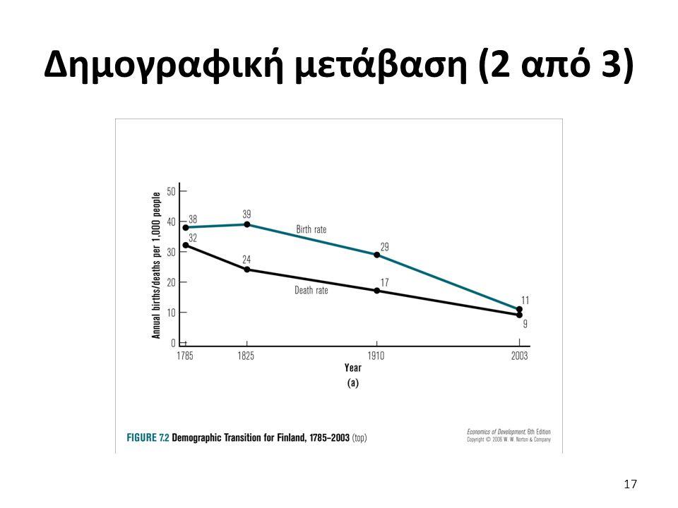 Δημογραφική μετάβαση (2 από 3) 17