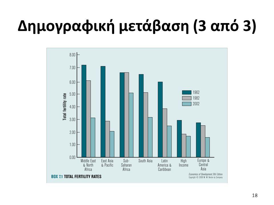 Δημογραφική μετάβαση (3 από 3) 18