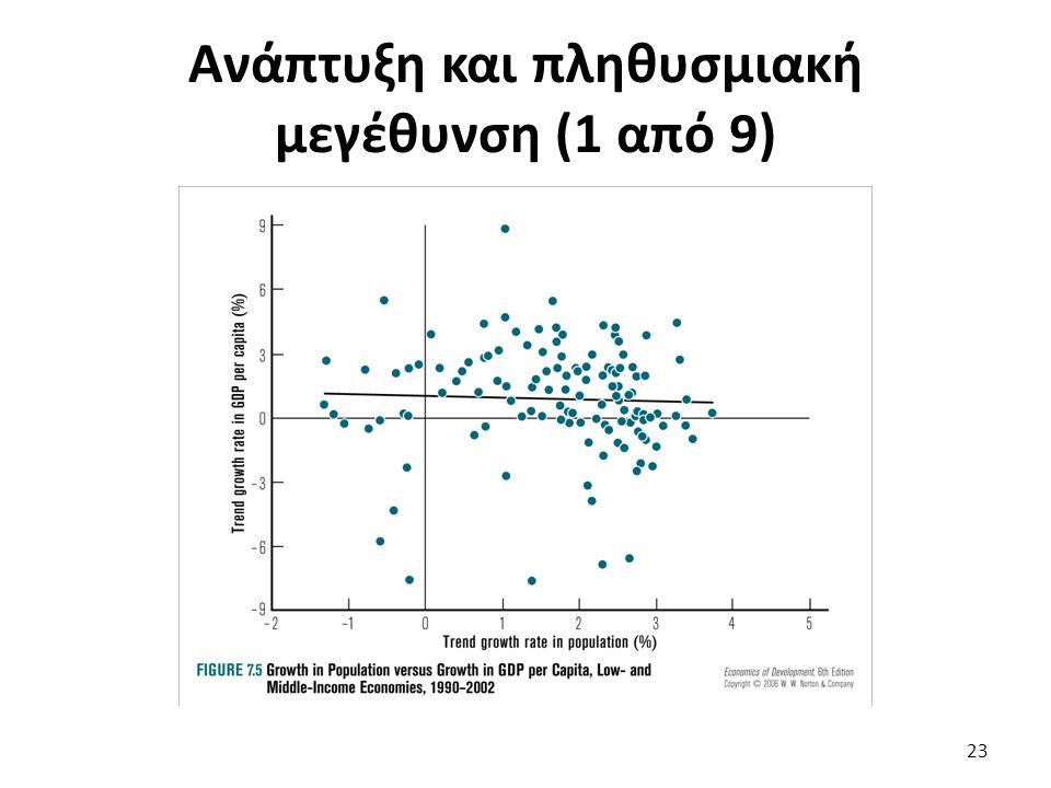 Ανάπτυξη και πληθυσμιακή μεγέθυνση (1 από 9) 23