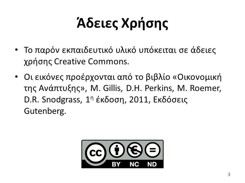 Άδειες Χρήσης Το παρόν εκπαιδευτικό υλικό υπόκειται σε άδειες χρήσης Creative Commons. Οι εικόνες προέρχονται από το βιβλίο «Οικονομική της Ανάπτυξης»