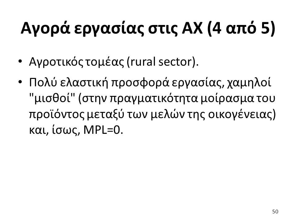 Αγορά εργασίας στις ΑΧ (4 από 5) Αγροτικός τομέας (rural sector). Πολύ ελαστική προσφορά εργασίας, χαμηλοί