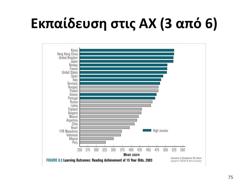Εκπαίδευση στις ΑΧ (3 από 6) 75