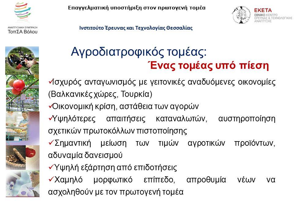 http://itema.cereteth.gr/Τεχνολογικό Πάρκο Θεσσαλίας, 1 η ΒΙ.ΠΕ Βόλου Ισχυρός ανταγωνισμός με γειτονικές αναδυόμενες οικονομίες (Βαλκανικές χώρες, Τουρκία) Οικονομική κρίση, αστάθεια των αγορών Υψηλότερες απαιτήσεις καταναλωτών, αυστηροποίηση σχετικών πρωτοκόλλων πιστοποίησης Σημαντική μείωση των τιμών αγροτικών προϊόντων, αδυναμία δανεισμού Υψηλή εξάρτηση από επιδοτήσεις Χαμηλό μορφωτικό επίπεδο, απροθυμία νέων να ασχοληθούν με τον πρωτογενή τομέα Αγροδιατροφικός τομέας: Ένας τομέας υπό πίεση Επαγγελματική υποστήριξη στον πρωτογενή τομέα Ινστιτούτο Έρευνας και Τεχνολογίας Θεσσαλίας
