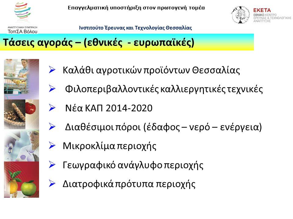 Τάσεις αγοράς – (εθνικές - ευρωπαϊκές)  Καλάθι αγροτικών προϊόντων Θεσσαλίας  Φιλοπεριβαλλοντικές καλλιεργητικές τεχνικές  Νέα ΚΑΠ 2014-2020  Διαθέσιμοι πόροι (έδαφος – νερό – ενέργεια)  Μικροκλίμα περιοχής  Γεωγραφικό ανάγλυφο περιοχής  Διατροφικά πρότυπα περιοχής Επαγγελματική υποστήριξη στον πρωτογενή τομέα Ινστιτούτο Έρευνας και Τεχνολογίας Θεσσαλίας