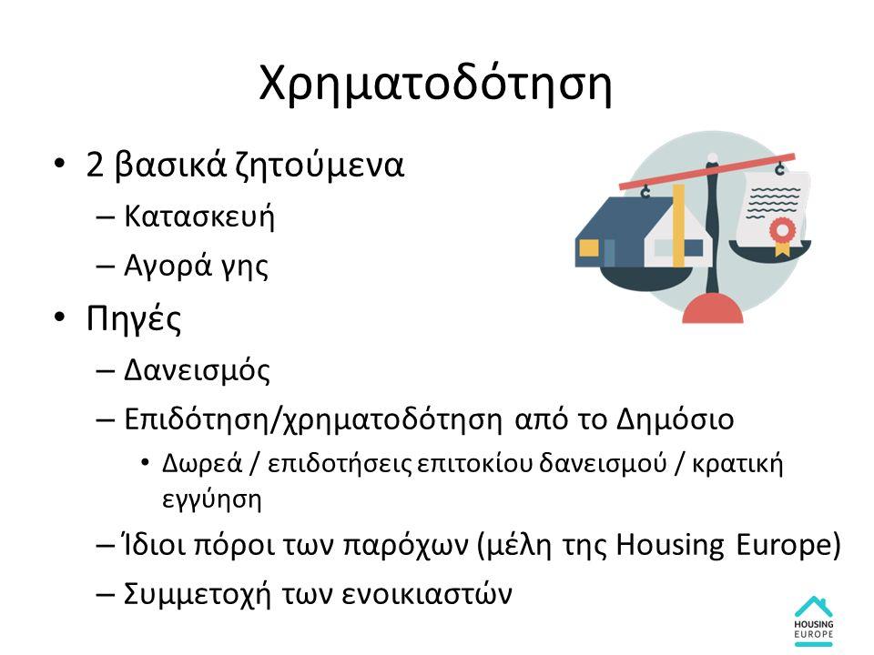 Χρηματοδότηση 2 βασικά ζητούμενα – Κατασκευή – Αγορά γης Πηγές – Δανεισμός – Επιδότηση/χρηματοδότηση από το Δημόσιο Δωρεά / επιδοτήσεις επιτοκίου δανε