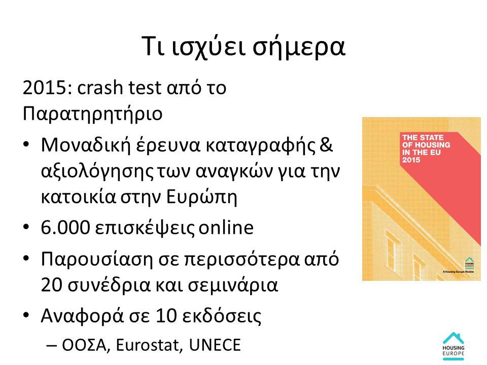 Τι ισχύει σήμερα 2015: crash test από το Παρατηρητήριο Μοναδική έρευνα καταγραφής & αξιολόγησης των αναγκών για την κατοικία στην Ευρώπη 6.000 επισκέψ