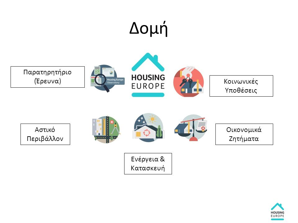 Δομή Παρατηρητήριο (Έρευνα) Αστικό Περιβάλλον Κοινωνικές Υποθέσεις Οικονομικά Ζητήματα Ενέργεια & Κατασκευή